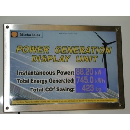 Power Generation Displays